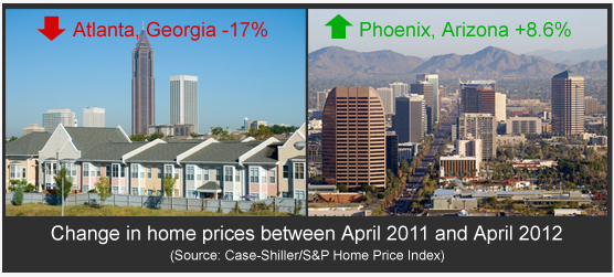 Atlanta and Phoenix Home Prices
