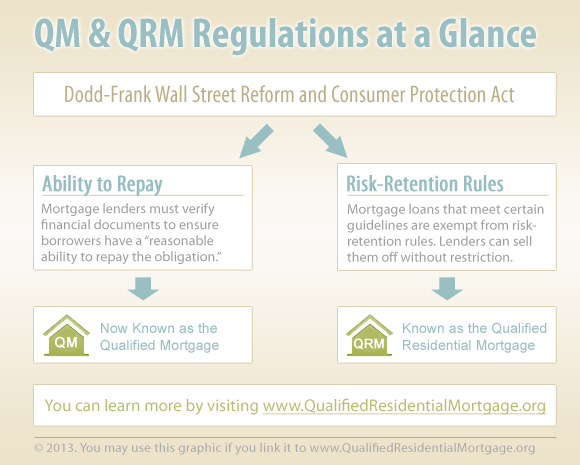QM and QRM infographic