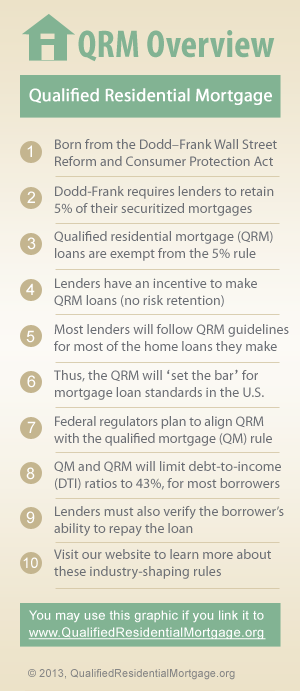 QRM sidebar infographic