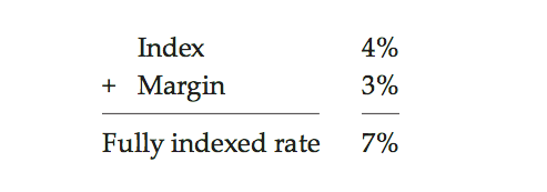 fully-indexed-rate