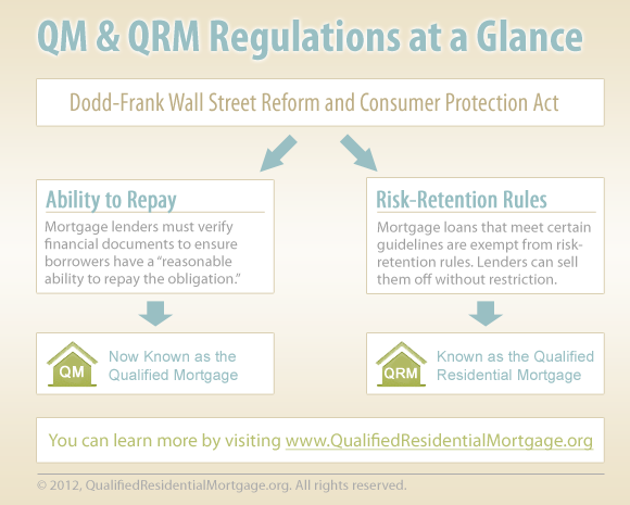 QM and QRM at a glance