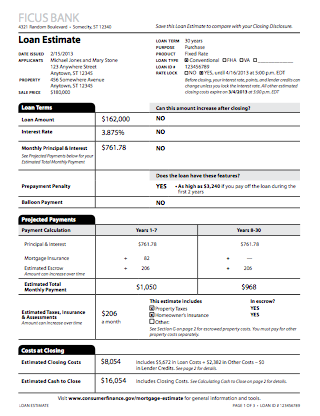 2015 Loan Estimate Form